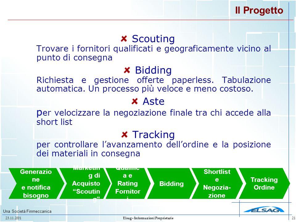 Una Società Finmeccanica 23.11.2001Elsag - Informazioni Proprietarie21 Il Progetto Scouting Trovare i fornitori qualificati e geograficamente vicino a