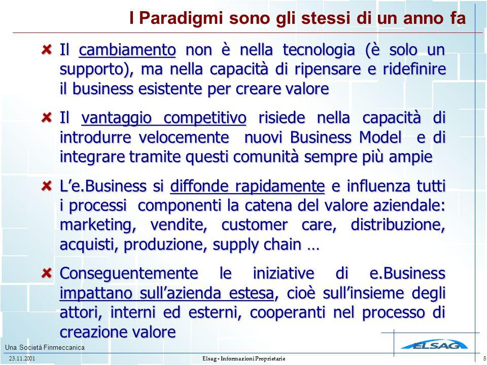 Una Società Finmeccanica 23.11.2001Elsag - Informazioni Proprietarie8 I Paradigmi sono gli stessi di un anno fa Il cambiamento non è nella tecnologia