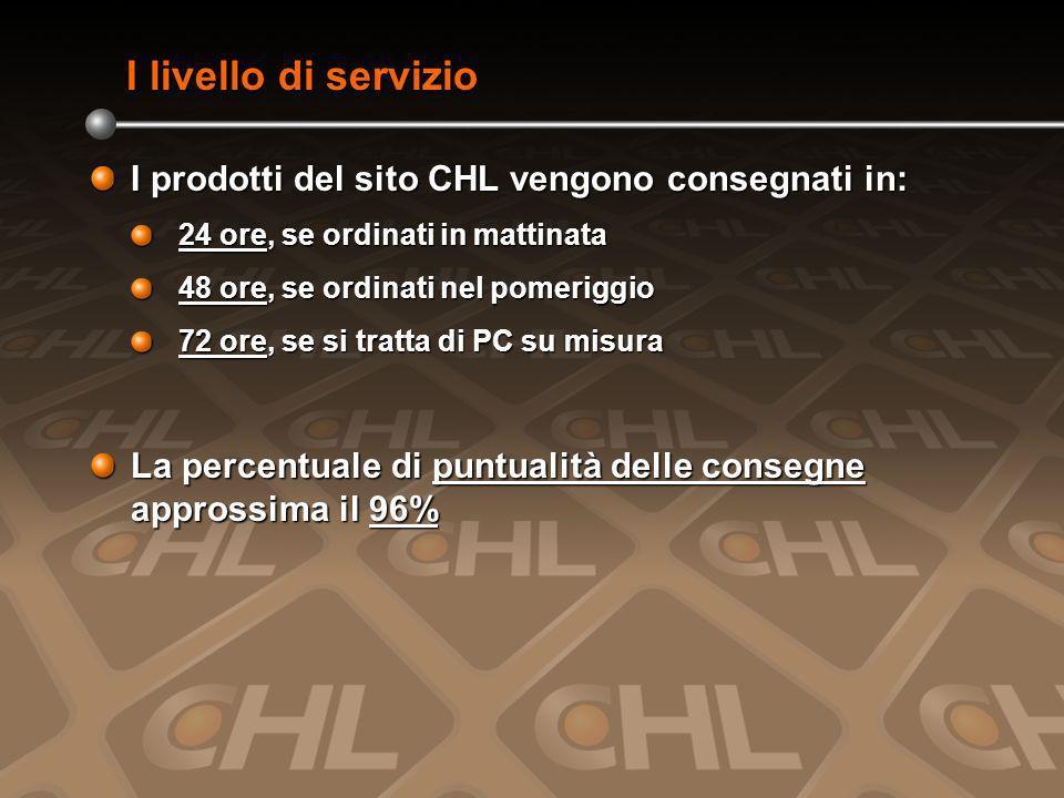 I livello di servizio I prodotti del sito CHL vengono consegnati in: 24 ore, se ordinati in mattinata 24 ore, se ordinati in mattinata 48 ore, se ordinati nel pomeriggio 48 ore, se ordinati nel pomeriggio 72 ore, se si tratta di PC su misura 72 ore, se si tratta di PC su misura La percentuale di puntualità delle consegne approssima il 96%