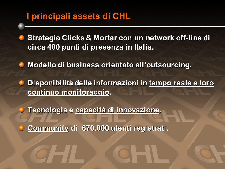 I principali assets di CHL Strategia Clicks & Mortar con un network off-line di circa 400 punti di presenza in Italia.