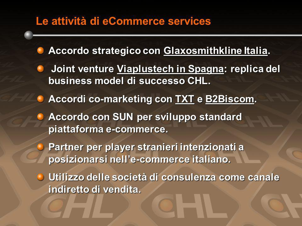Le attività di eCommerce services Accordo strategico con Glaxosmithkline Italia. Joint venture Viaplustech in Spagna: replica del business model di su
