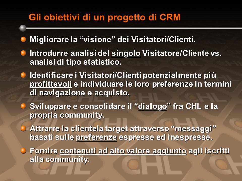 Gli obiettivi di un progetto di CRM Migliorare la visione dei Visitatori/Clienti.
