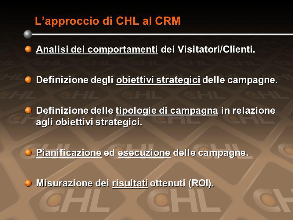 Lapproccio di CHL al CRM Analisi dei comportamenti dei Visitatori/Clienti.
