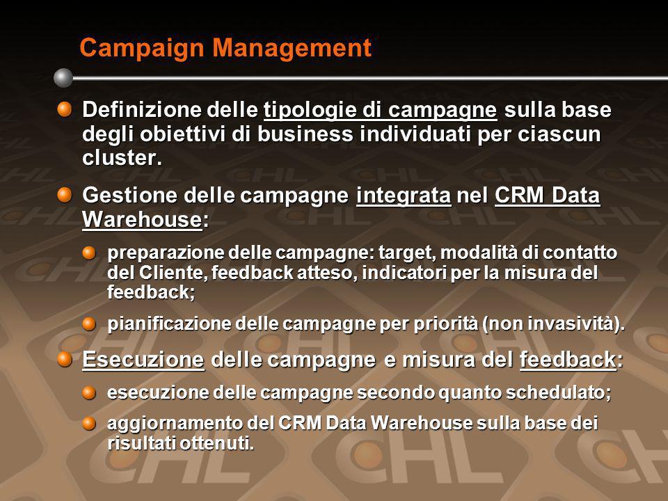 Campaign Management Definizione delle tipologie di campagne sulla base degli obiettivi di business individuati per ciascun cluster.