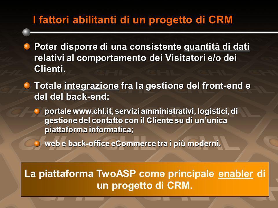 I fattori abilitanti di un progetto di CRM Poter disporre di una consistente quantità di dati relativi al comportamento dei Visitatori e/o dei Clienti.