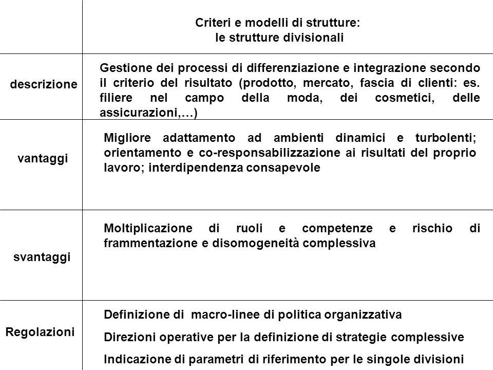 Criteri e modelli di strutture: le strutture divisionali vantaggi svantaggi Regolazioni descrizione Gestione dei processi di differenziazione e integrazione secondo il criterio del risultato (prodotto, mercato, fascia di clienti: es.