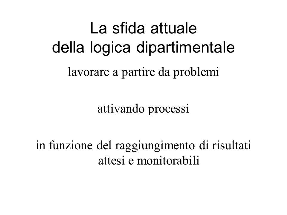 La sfida attuale della logica dipartimentale lavorare a partire da problemi attivando processi in funzione del raggiungimento di risultati attesi e monitorabili