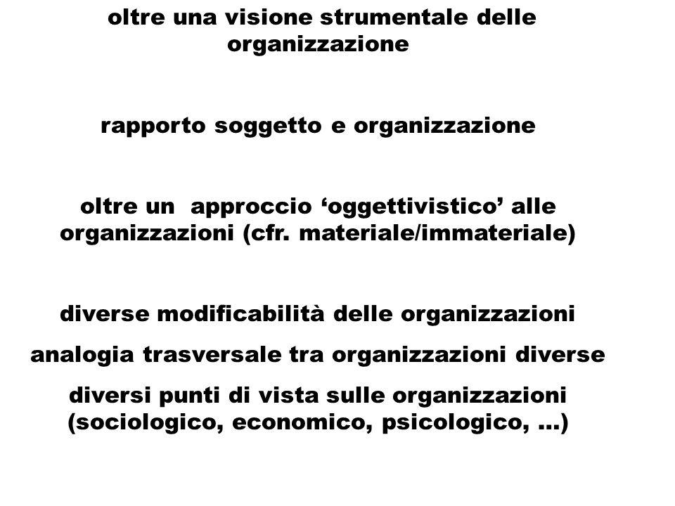 oltre una visione strumentale delle organizzazione rapporto soggetto e organizzazione oltre un approccio oggettivistico alle organizzazioni (cfr.
