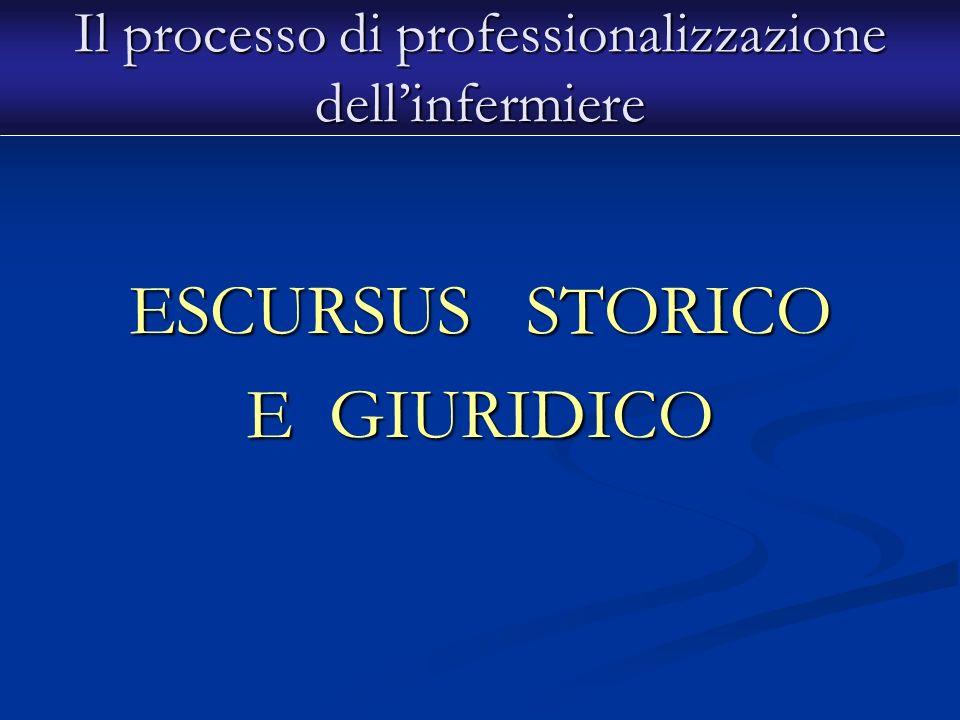 ESCURSUS STORICO E GIURIDICO Il processo di professionalizzazione dellinfermiere