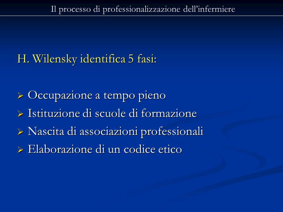 H. Wilensky identifica 5 fasi: Occupazione a tempo pieno Occupazione a tempo pieno Istituzione di scuole di formazione Istituzione di scuole di formaz