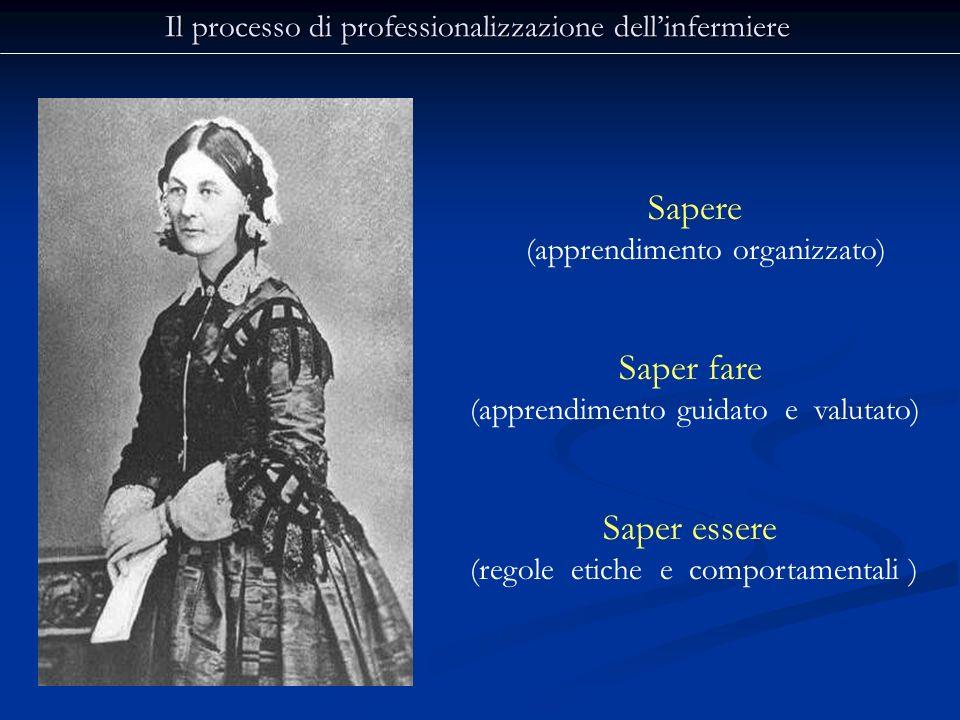 Il processo di professionalizzazione dellinfermiere Sapere (apprendimento organizzato) Saper fare (apprendimento guidato e valutato) Saper essere (reg