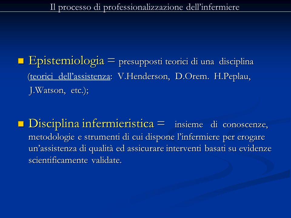 Epistemiologia = presupposti teorici di una disciplina Epistemiologia = presupposti teorici di una disciplina (: V.Henderson, D.Orem. H.Peplau, (teori