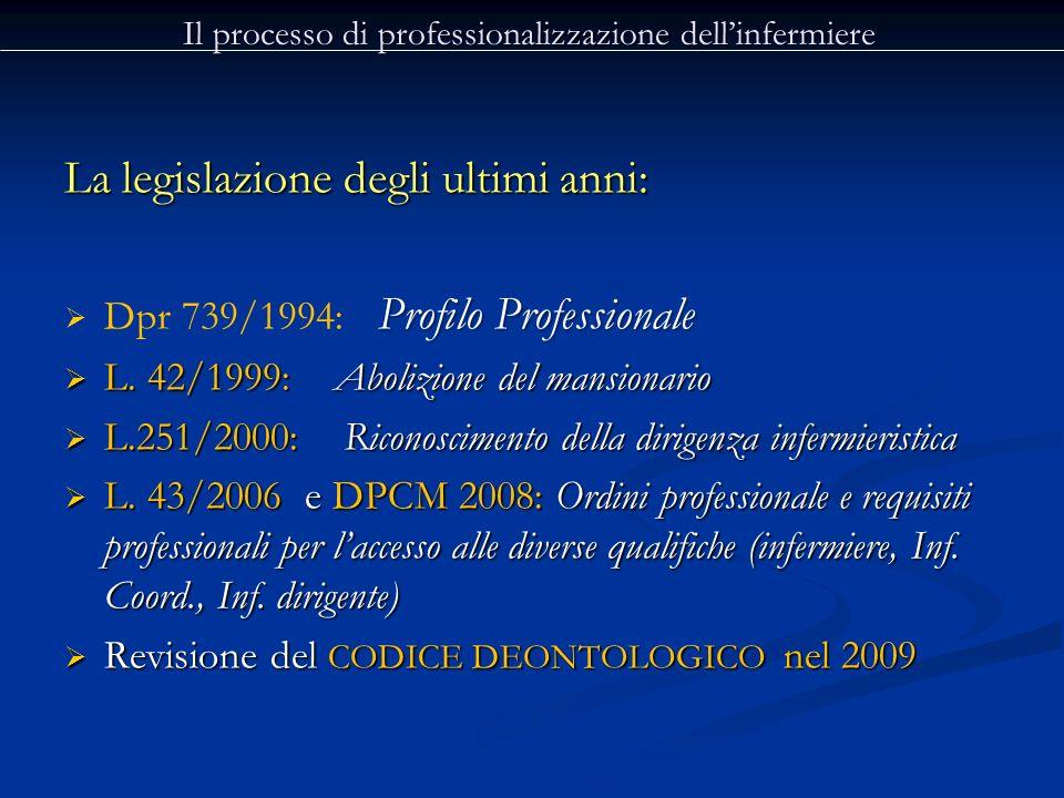 La legislazione degli ultimi anni: Profilo Professionale Dpr 739/1994: Profilo Professionale L. 42/1999: Abolizione del mansionario L. 42/1999: Aboliz