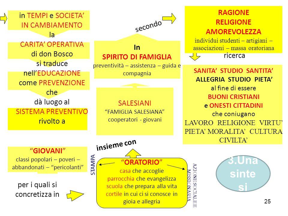 in TEMPI e SOCIETA IN CAMBIAMENTO la CARITA OPERATIVA di don Bosco si traduce nellEDUCAZIONE come PREVENZIONE che dà luogo al SISTEMA PREVENTIVO rivol