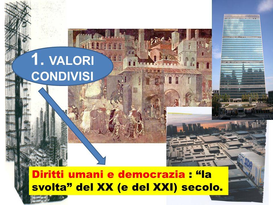 Carlo Nanni nanni@unisal.it Diritti umani e democrazia : la svolta del XX (e del XXI) secolo. 1. VALORI CONDIVISI