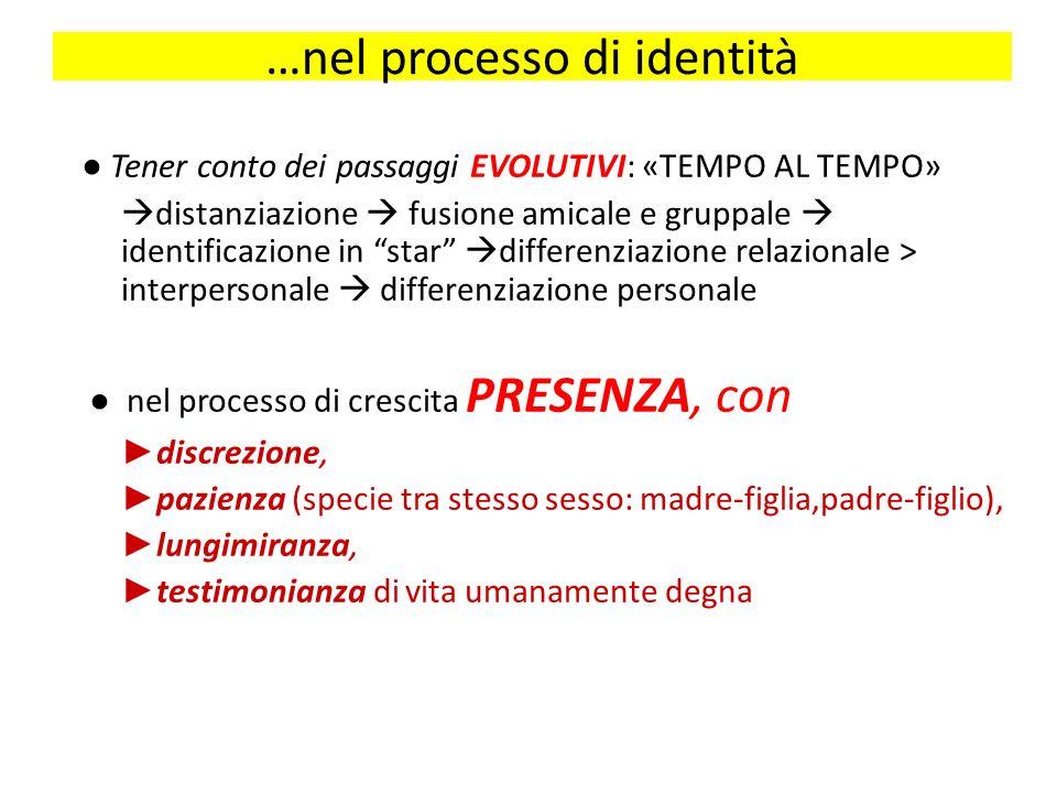 …nel processo di identità Tener conto dei passaggi EVOLUTIVI: «TEMPO AL TEMPO» distanziazione fusione amicale e gruppale identificazione in star diffe