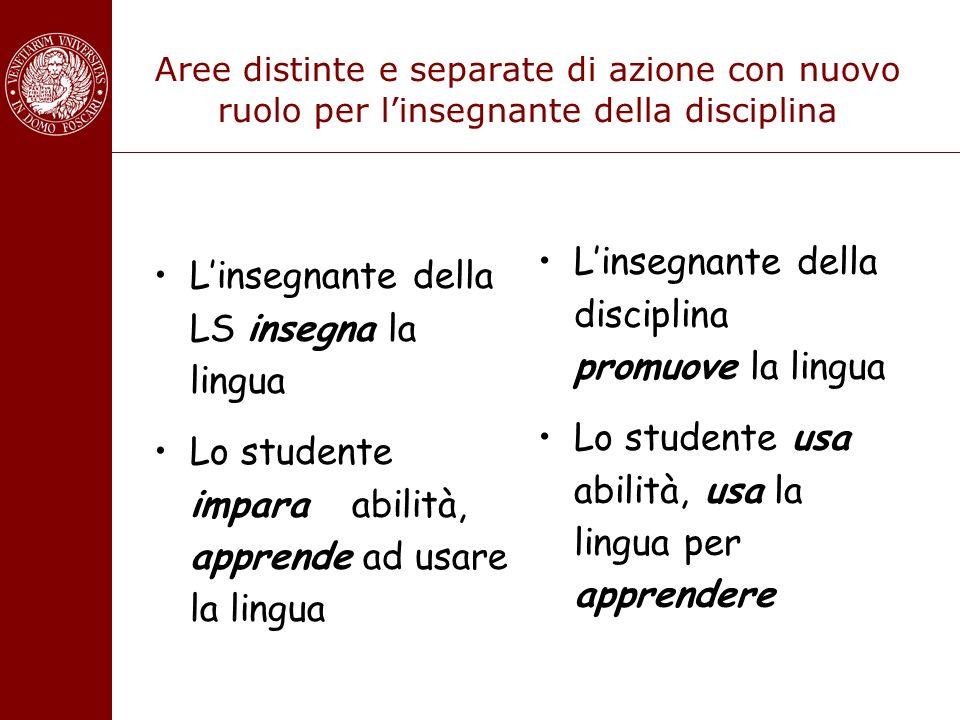 Aree distinte e separate di azione con nuovo ruolo per linsegnante della disciplina Linsegnante della LS insegna la lingua Lo studente impara abilità,