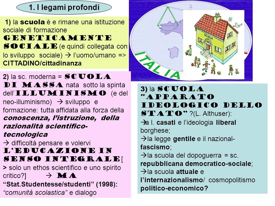 1) la scuola è e rimane una istituzione sociale di formazione Geneticamente SOCIALE (e quindi collegata con lo sviluppo sociale) luomo/umano => CITTAD