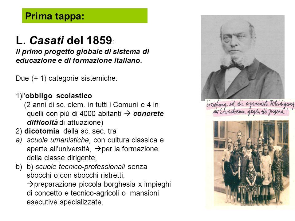 Prima tappa: L. Casati del 1859 : il primo progetto globale di sistema di educazione e di formazione italiano. Due (+ 1) categorie sistemiche: 1)lobbl