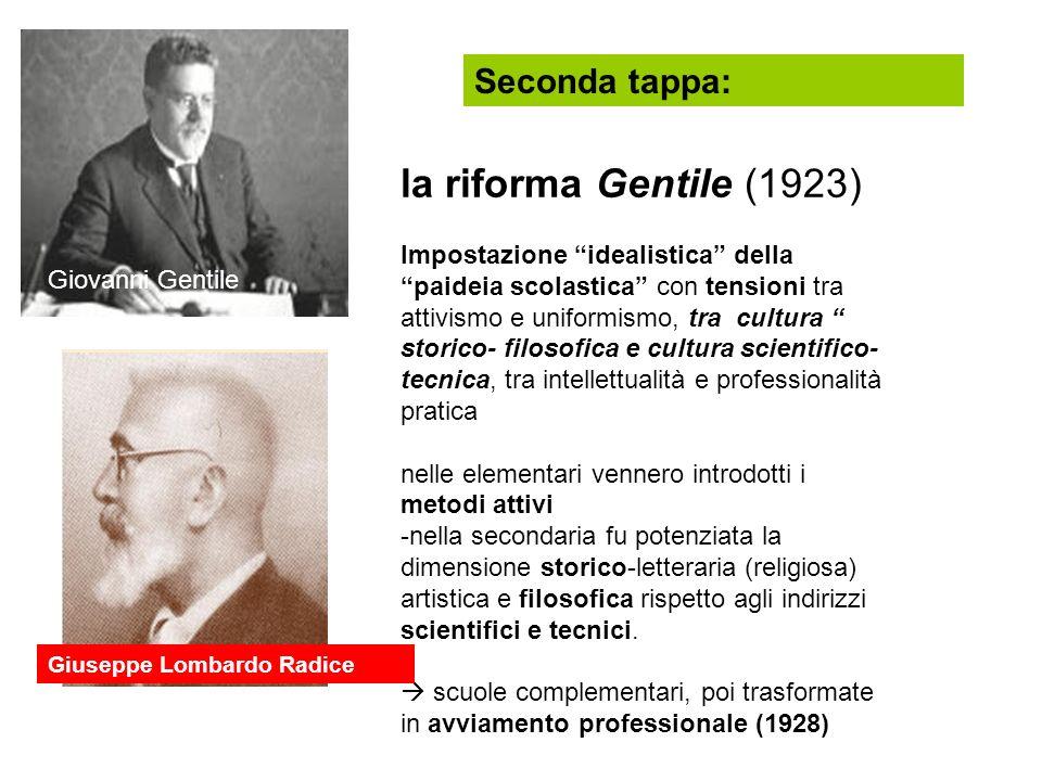 Seconda tappa: la riforma Gentile (1923) Impostazione idealistica della paideia scolastica con tensioni tra attivismo e uniformismo, tra cultura stori