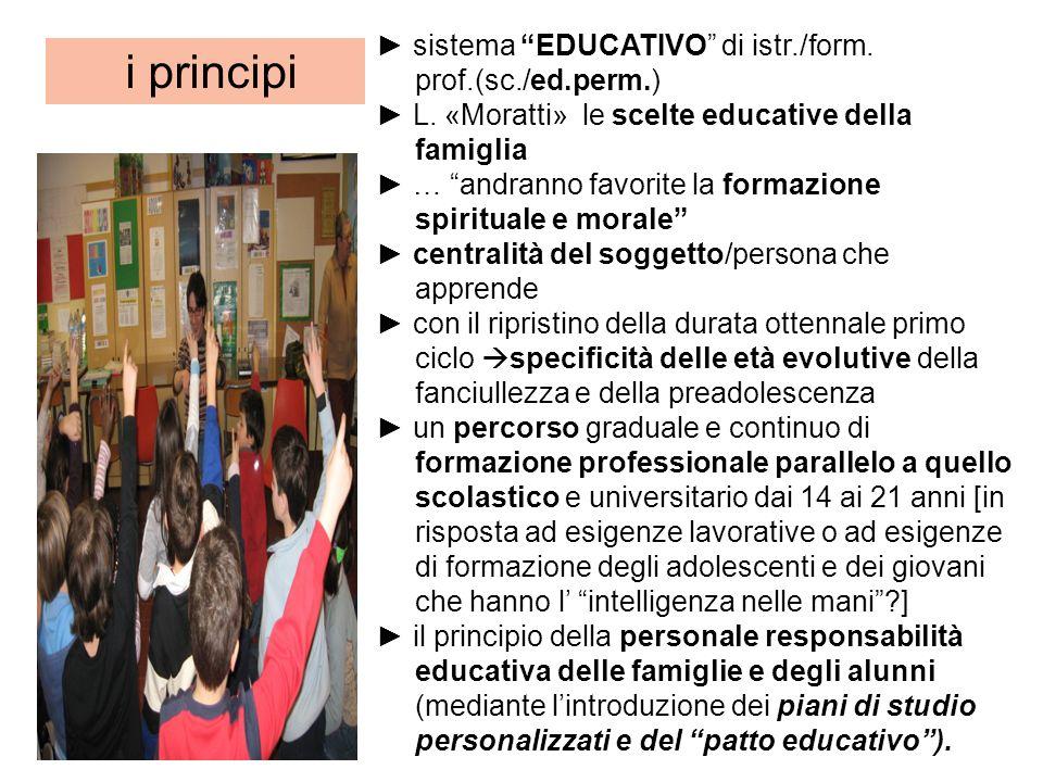 i principi sistema EDUCATIVO di istr./form. prof.(sc./ed.perm.) L. «Moratti» le scelte educative della famiglia … andranno favorite la formazione spir