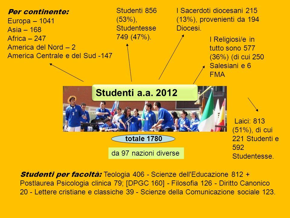 Studenti a.a.