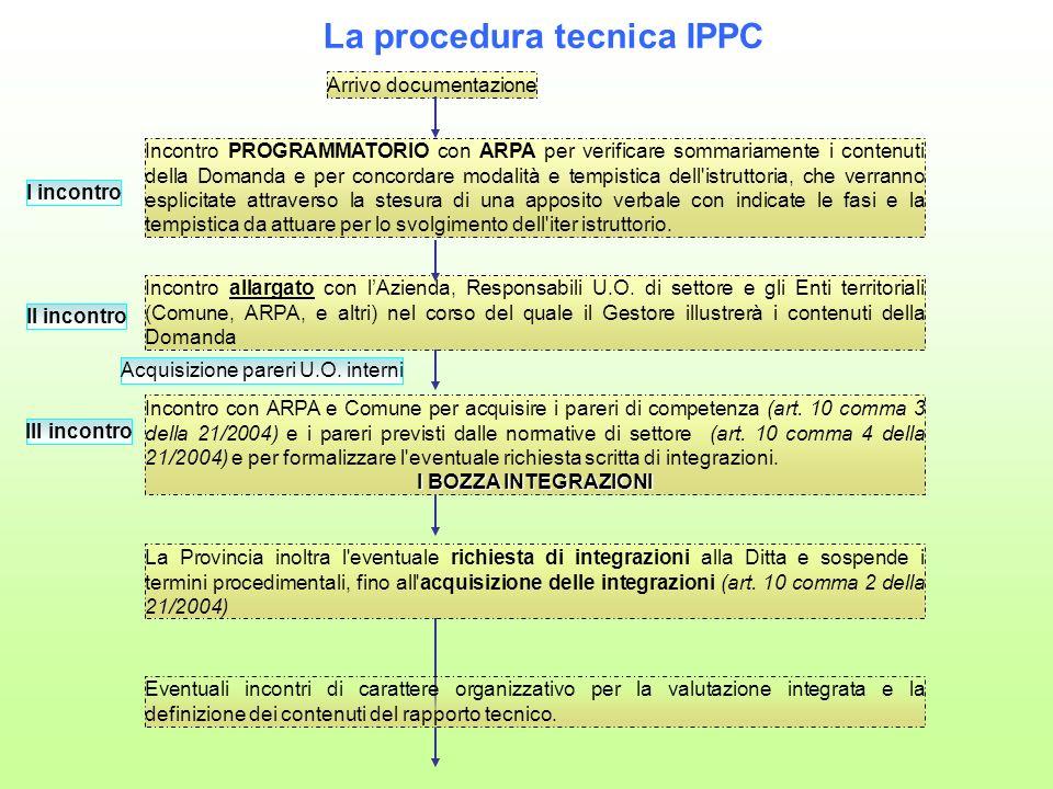 La procedura tecnica IPPC Incontro PROGRAMMATORIO con ARPA per verificare sommariamente i contenuti della Domanda e per concordare modalità e tempistica dell istruttoria, che verranno esplicitate attraverso la stesura di una apposito verbale con indicate le fasi e la tempistica da attuare per lo svolgimento dell iter istruttorio.
