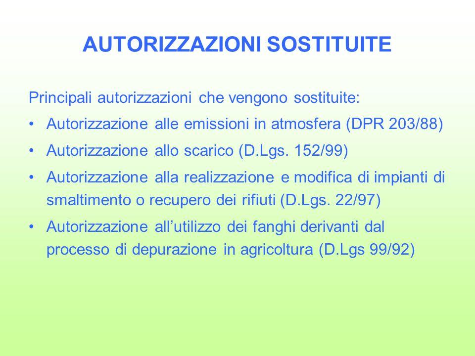 AUTORIZZAZIONI SOSTITUITE Principali autorizzazioni che vengono sostituite: Autorizzazione alle emissioni in atmosfera (DPR 203/88) Autorizzazione allo scarico (D.Lgs.