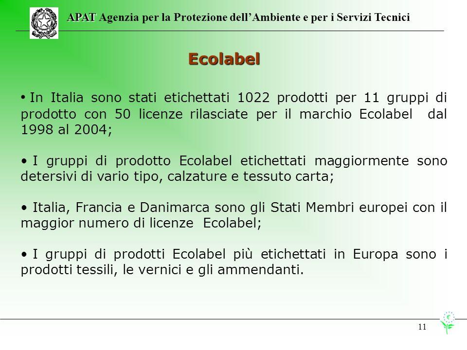 11 APAT APAT Agenzia per la Protezione dellAmbiente e per i Servizi Tecnici In Italia sono stati etichettati 1022 prodotti per 11 gruppi di prodotto con 50 licenze rilasciate per il marchio Ecolabel dal 1998 al 2004; I gruppi di prodotto Ecolabel etichettati maggiormente sono detersivi di vario tipo, calzature e tessuto carta; Italia, Francia e Danimarca sono gli Stati Membri europei con il maggior numero di licenze Ecolabel; I gruppi di prodotti Ecolabel più etichettati in Europa sono i prodotti tessili, le vernici e gli ammendanti.