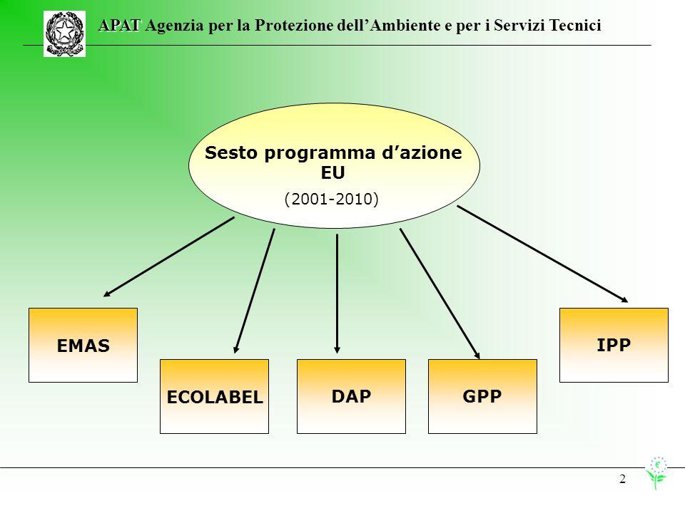 13 APAT APAT Agenzia per la Protezione dellAmbiente e per i Servizi Tecnici Licenze Ecolabel per gruppi di prodotti