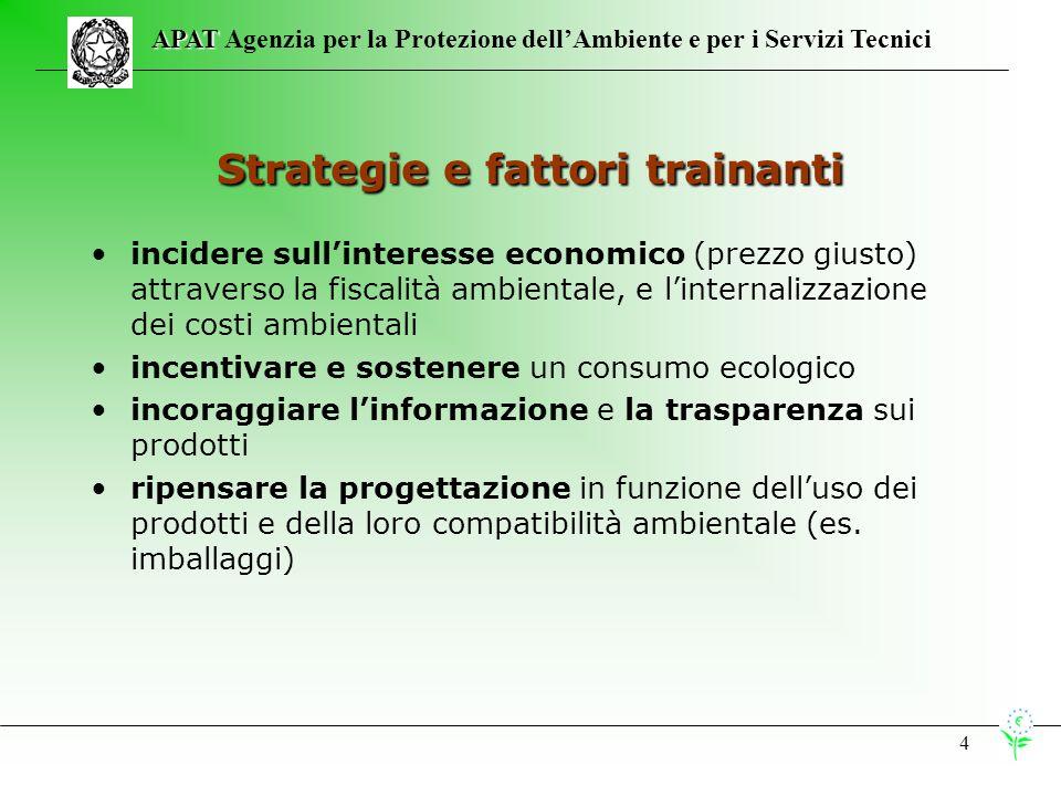 15 APAT APAT Agenzia per la Protezione dellAmbiente e per i Servizi Tecnici Ulteriori informazioni: Settore Ecolabel Via Vitaliano Brancati, 48 00144 ROMA Tel.: (06) 5007 2828 Fax: (06) 5007 2078 e-mail:ecolabel@apat.it