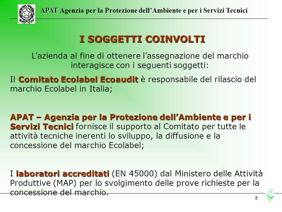 9 APAT APAT Agenzia per la Protezione dellAmbiente e per i Servizi Tecnici Perché deve essere richiesto dai produttori.