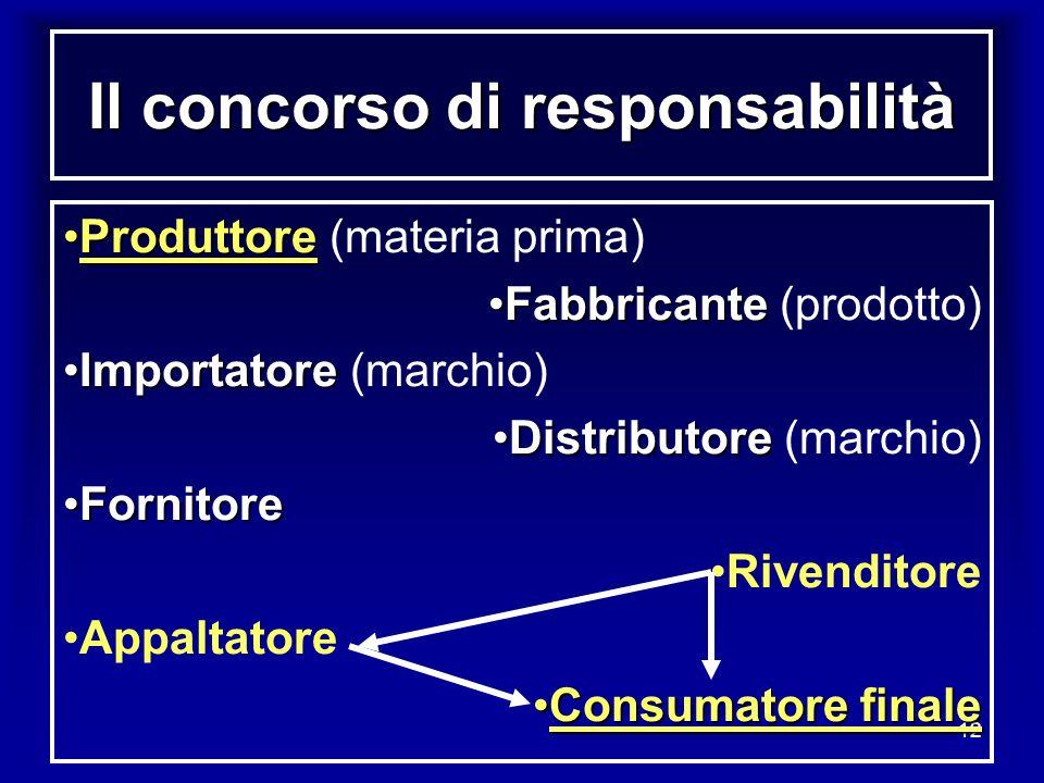 12 Il concorso di responsabilità ProduttoreProduttore (materia prima) FabbricanteFabbricante (prodotto) ImportatoreImportatore (marchio) DistributoreD