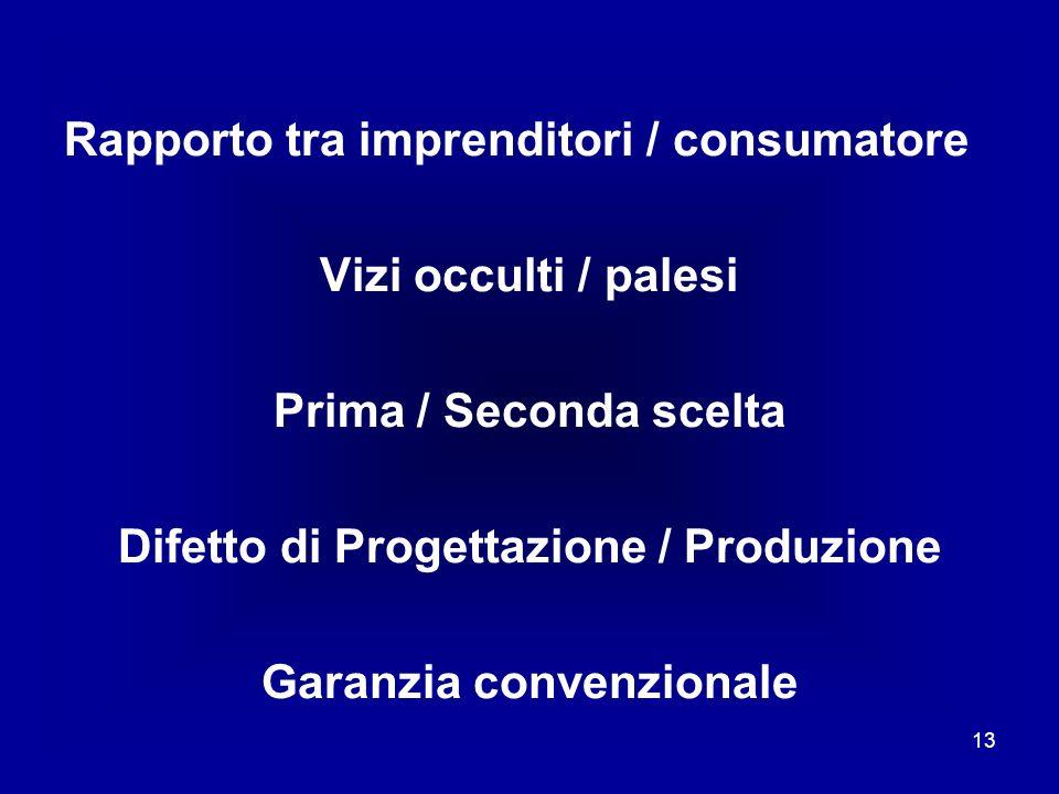 13 Rapporto tra imprenditori / consumatore Vizi occulti / palesi Prima / Seconda scelta Difetto di Progettazione / Produzione Garanzia convenzionale