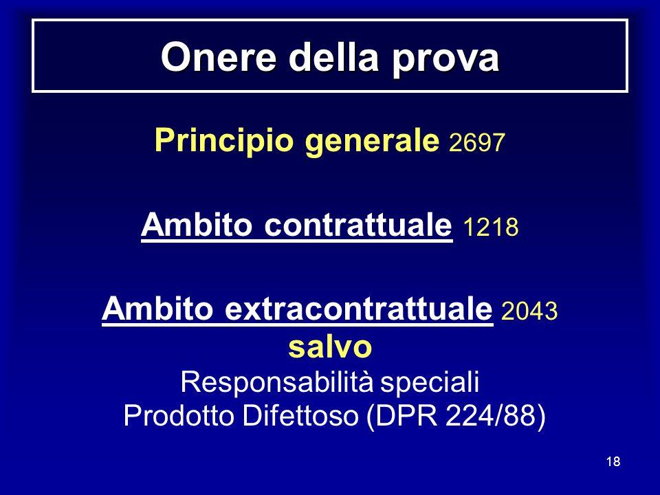 18 Onere della prova Principio generale 2697 Ambito contrattuale 1218 Ambito extracontrattuale 2043 salvo Responsabilità speciali Prodotto Difettoso (
