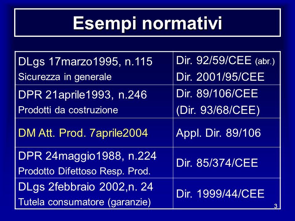 3 Esempi normativi DLgs 17marzo1995, n.115 Sicurezza in generale Dir. 92/59/CEE (abr.) Dir. 2001/95/CEE DPR 21aprile1993, n.246 Prodotti da costruzion