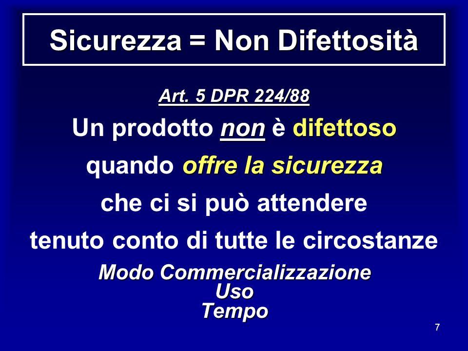 7 Sicurezza = Non Difettosità Art. 5 DPR 224/88 nondifettoso Un prodotto non è difettoso offre la sicurezza quando offre la sicurezza che ci si può at
