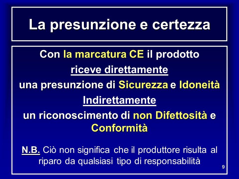 9 La presunzione e certezza Con la marcatura CE i Con la marcatura CE il prodotto riceve direttamente una presunzione di Sicurezza e Idoneità Indirett