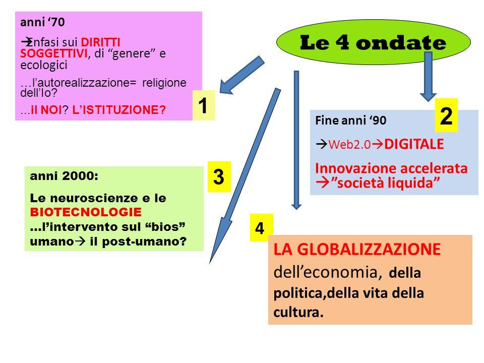 Fine anni 90 Web2.0 DIGITALE Innovazione accelerata società liquida Le 4 ondate anni 70 Enfasi sui DIRITTI SOGGETTIVI, di genere e ecologici …lautorea