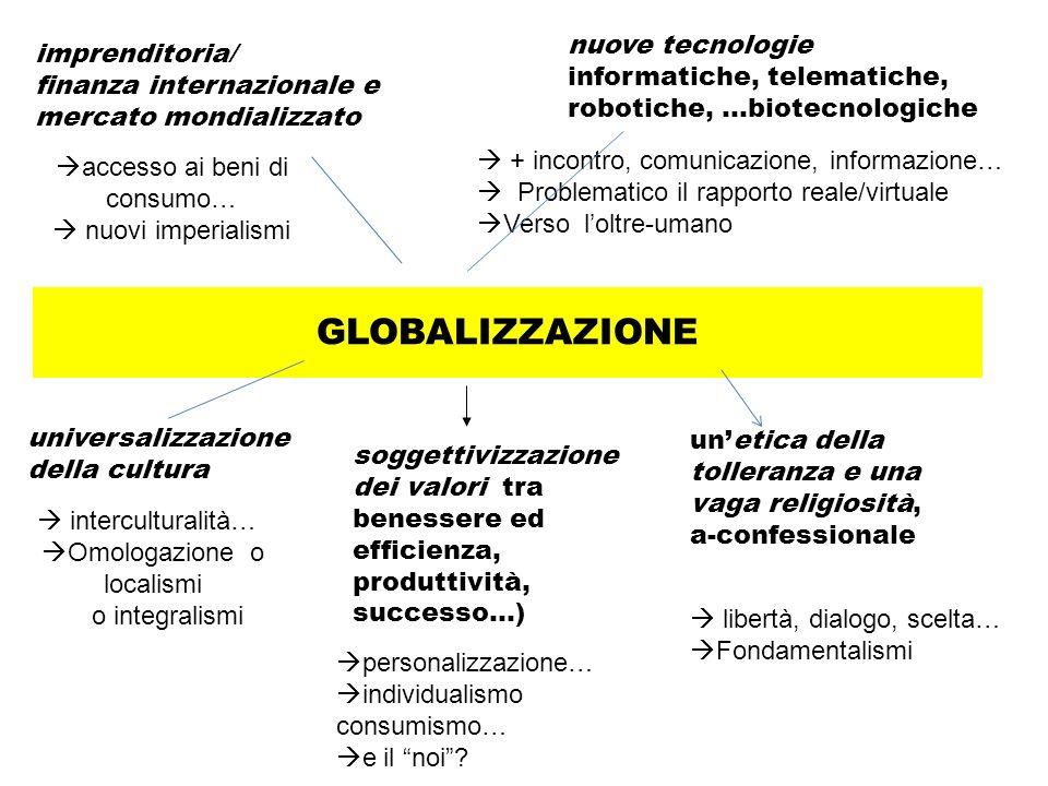 GLOBALIZZAZIONE imprenditoria/ finanza internazionale e mercato mondializzato nuove tecnologie informatiche, telematiche, robotiche, …biotecnologiche