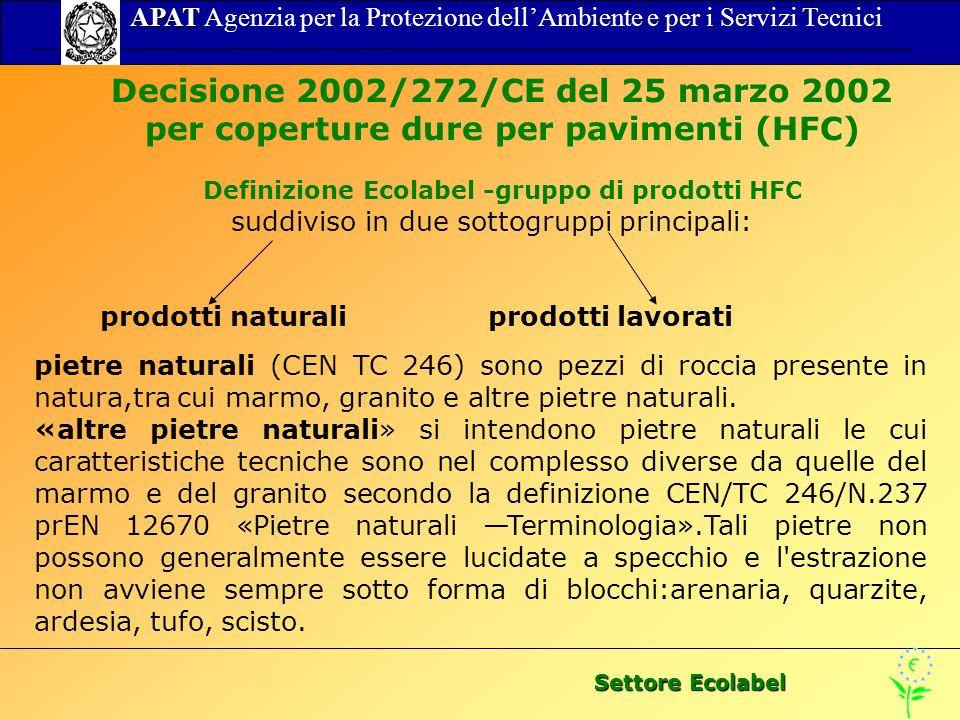 Settore Ecolabel APAT APAT Agenzia per la Protezione dellAmbiente e per i Servizi Tecnici Decisione 2002/272/CE del 25 marzo 2002 per coperture dure per pavimenti (HFC) Definizione Ecolabel -gruppo di prodotti HFC suddiviso in due sottogruppi principali: prodotti naturali prodotti lavorati pietre naturali (CEN TC 246) sono pezzi di roccia presente in natura,tra cui marmo, granito e altre pietre naturali.