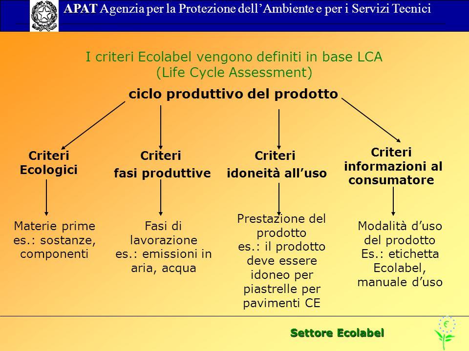Settore Ecolabel APAT APAT Agenzia per la Protezione dellAmbiente e per i Servizi Tecnici I criteri Ecolabel vengono definiti in base LCA (Life Cycle