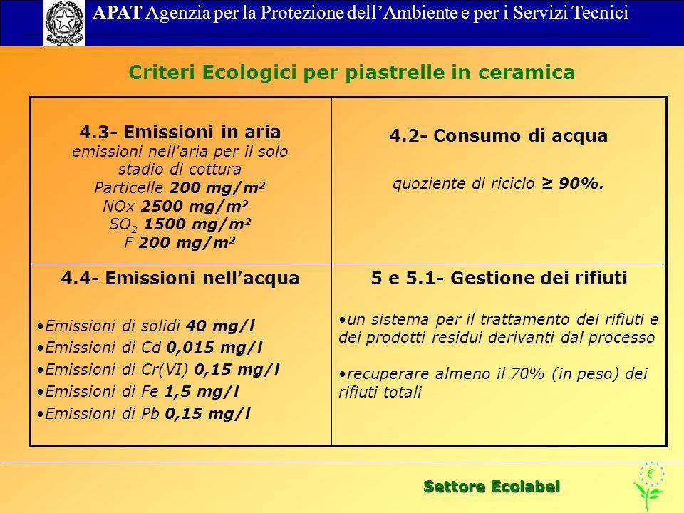 Settore Ecolabel APAT APAT Agenzia per la Protezione dellAmbiente e per i Servizi Tecnici Criteri Ecologici per piastrelle in ceramica 5 e 5.1- Gestione dei rifiuti un sistema per il trattamento dei rifiuti e dei prodotti residui derivanti dal processo recuperare almeno il 70% (in peso) dei rifiuti totali 4.4- Emissioni nellacqua Emissioni di solidi 40 mg/l Emissioni di Cd 0,015 mg/l Emissioni di Cr(VI) 0,15 mg/l Emissioni di Fe 1,5 mg/l Emissioni di Pb 0,15 mg/l 4.2- Consumo di acqua quoziente di riciclo 90%.