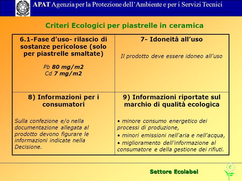 Settore Ecolabel APAT APAT Agenzia per la Protezione dellAmbiente e per i Servizi Tecnici Criteri Ecologici per piastrelle in ceramica 9) Informazioni
