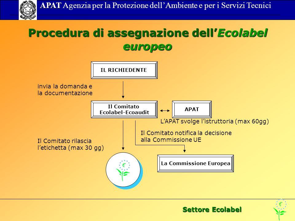 Settore Ecolabel APAT APAT Agenzia per la Protezione dellAmbiente e per i Servizi Tecnici Procedura di assegnazione dellEcolabel europeo IL RICHIEDENT