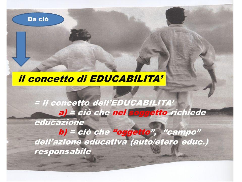 il concetto di EDUCABILITA = il concetto dellEDUCABILITA a) = ciò che nel soggetto richiede educazione b) = ciò che oggetto, campo dellazione educativ