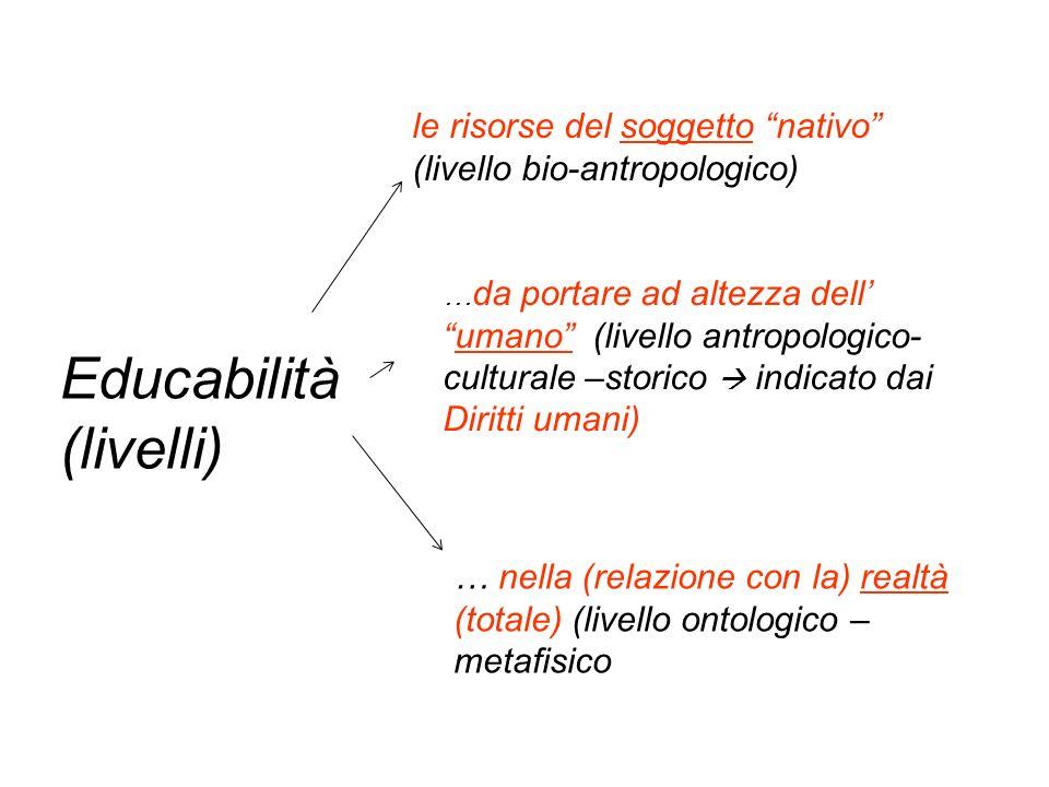 Educabilità (livelli) le risorse del soggetto nativo (livello bio-antropologico) … da portare ad altezza dellumano (livello antropologico- culturale –