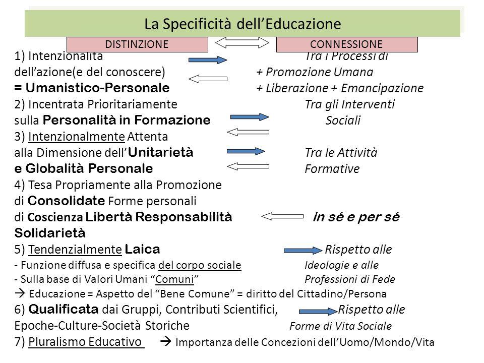 La Specificità dellEducazione 1) IntenzionalitàTra i Processi di dellazione(e del conoscere)+ Promozione Umana = Umanistico-Personale + Liberazione +