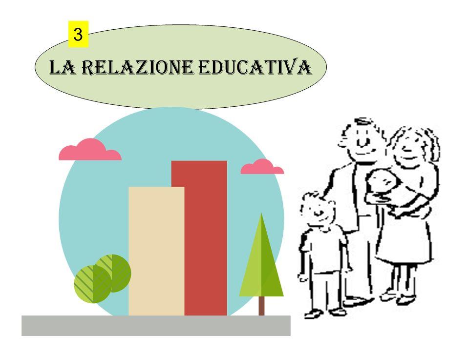 la relazione educativa 3