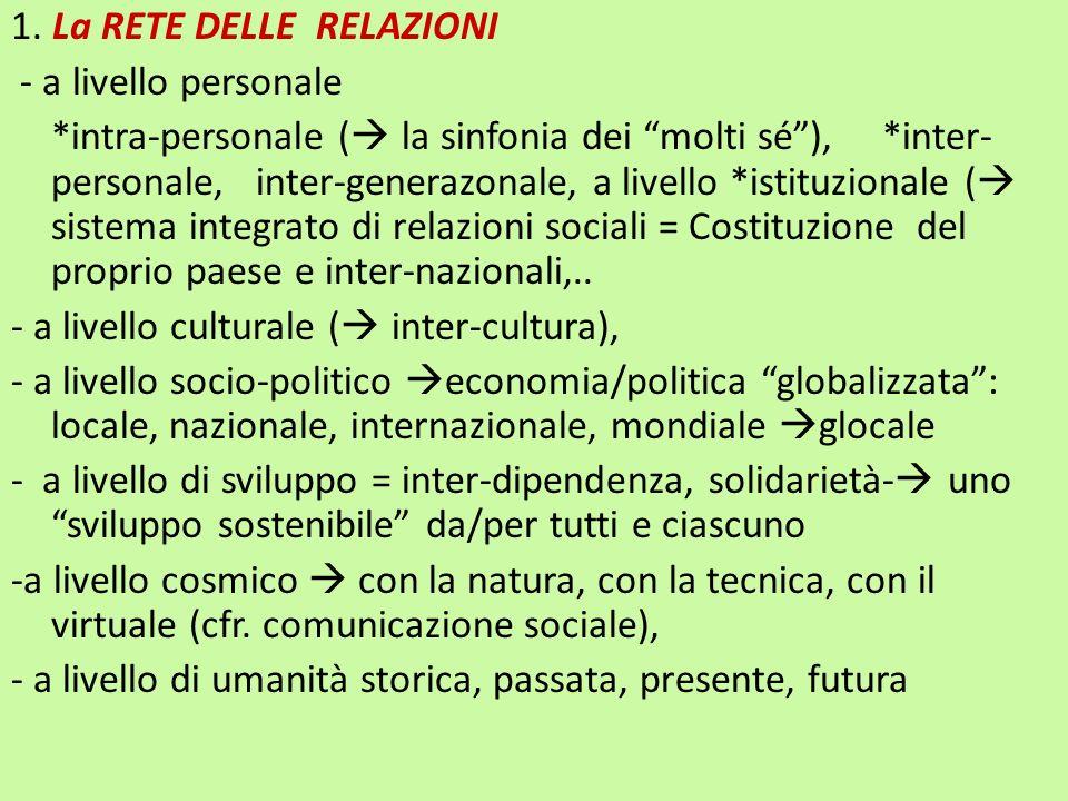 1. La RETE DELLE RELAZIONI - a livello personale *intra-personale ( la sinfonia dei molti sé), *inter- personale, inter-generazonale, a livello *istit